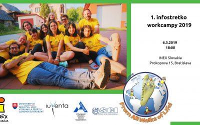 1. infostretko INEXu – workcampy 2019